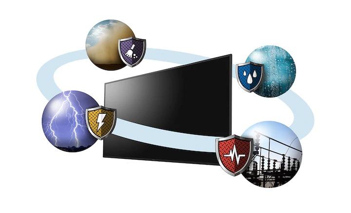 Bảo vệ 4 trong 1 tivi sony